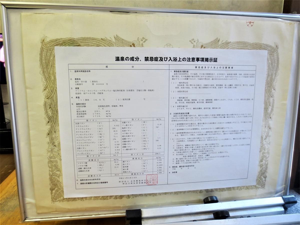 f:id:kenichirouk:20200315143124j:plain