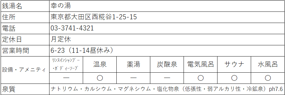 f:id:kenichirouk:20200315215719p:plain