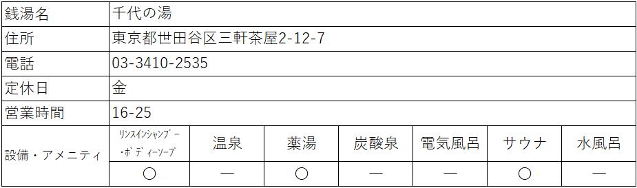 f:id:kenichirouk:20200317211115p:plain