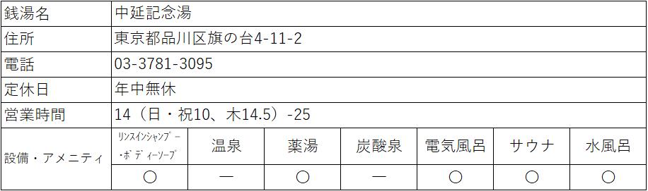 f:id:kenichirouk:20200326061752p:plain