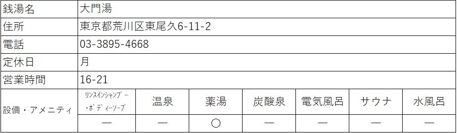 f:id:kenichirouk:20200329053403p:plain