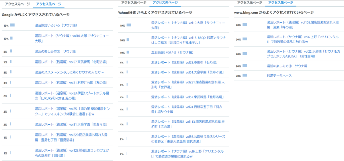 f:id:kenichirouk:20200409064932p:plain