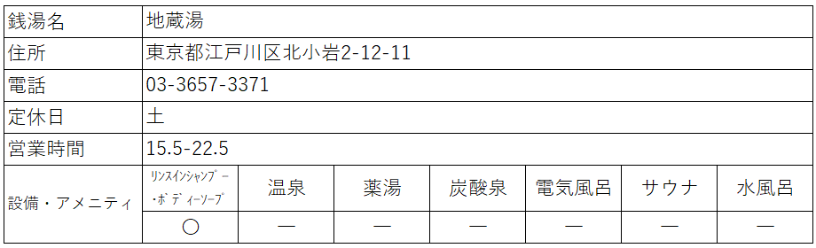 f:id:kenichirouk:20200605132704p:plain