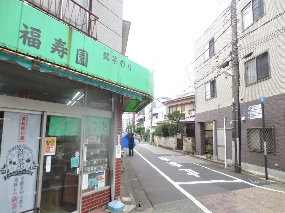 f:id:kenichirouk:20200606223716j:plain