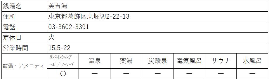 f:id:kenichirouk:20200607081329p:plain