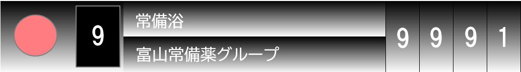 f:id:kenichirouk:20200608123523p:plain