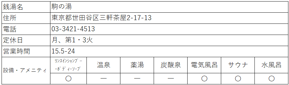 f:id:kenichirouk:20200610100910p:plain