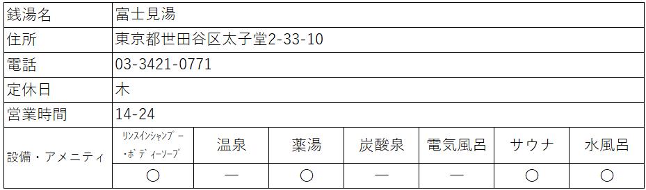 f:id:kenichirouk:20200615105032p:plain