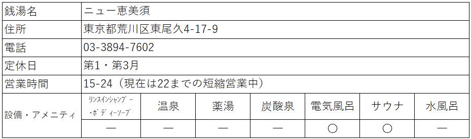 f:id:kenichirouk:20200615130952p:plain