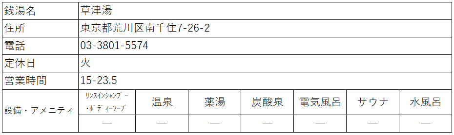 f:id:kenichirouk:20200615135224p:plain