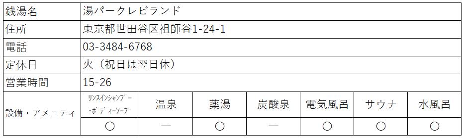 f:id:kenichirouk:20200616151824p:plain