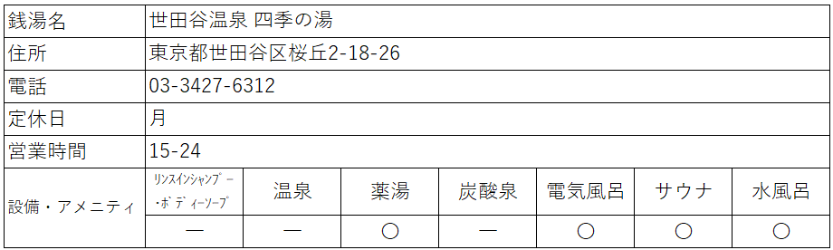 f:id:kenichirouk:20200617165602p:plain