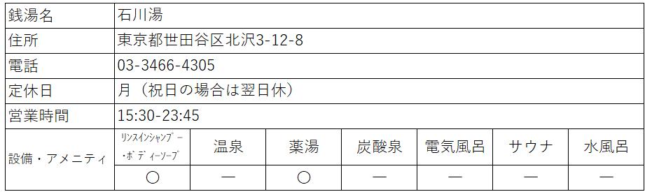f:id:kenichirouk:20200619094047p:plain