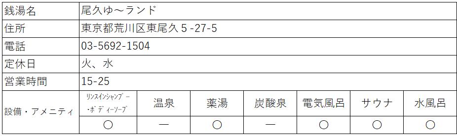 f:id:kenichirouk:20200623220100p:plain