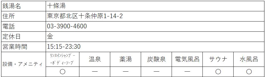 f:id:kenichirouk:20200624073341p:plain