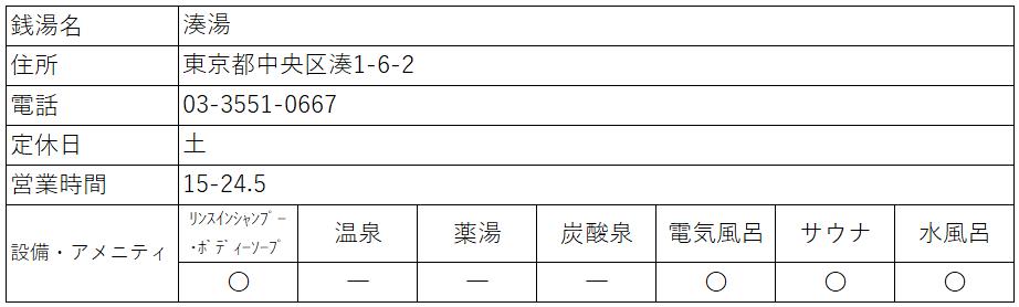 f:id:kenichirouk:20200624164126p:plain