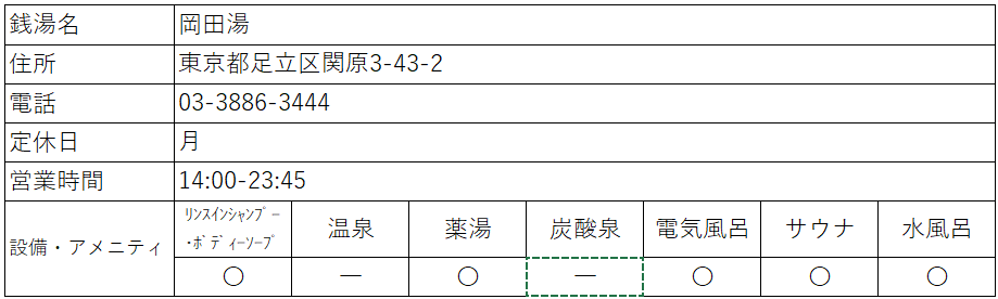f:id:kenichirouk:20200626113418p:plain
