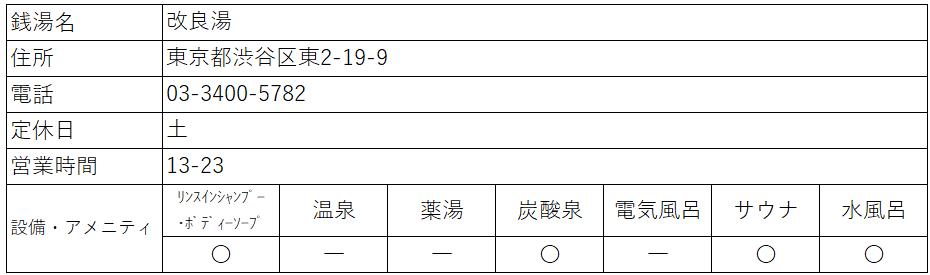 f:id:kenichirouk:20200701102952p:plain