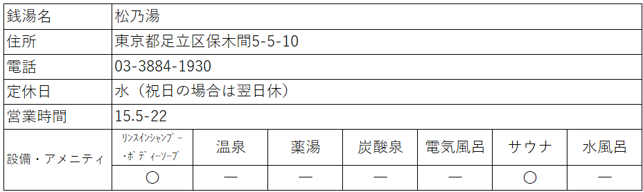 f:id:kenichirouk:20200702111012p:plain
