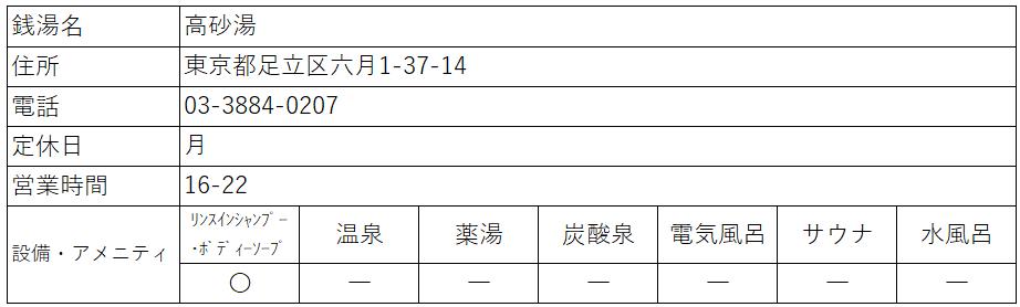 f:id:kenichirouk:20200702114356p:plain