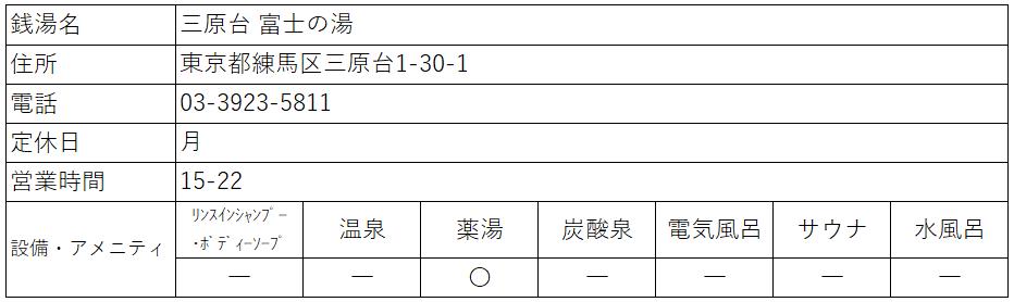 f:id:kenichirouk:20200703111152p:plain