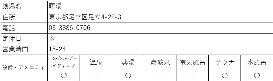 f:id:kenichirouk:20200703125339p:plain