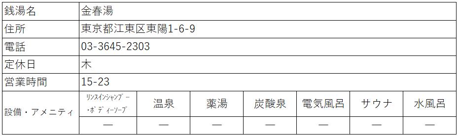 f:id:kenichirouk:20200706094528p:plain