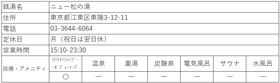 f:id:kenichirouk:20200706100009p:plain