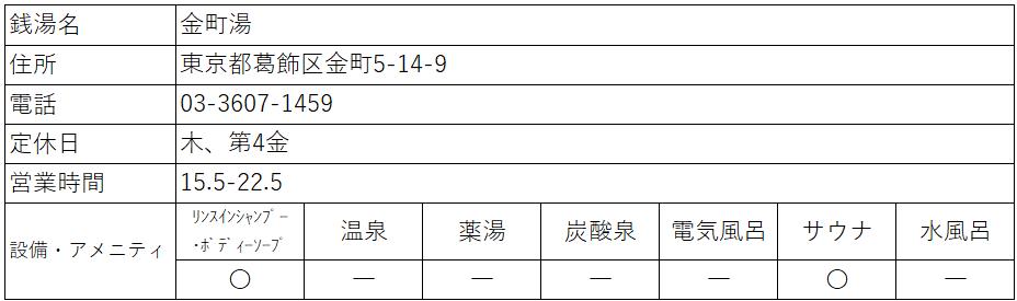 f:id:kenichirouk:20200709070246p:plain