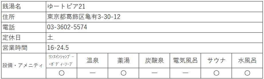 f:id:kenichirouk:20200709070741p:plain