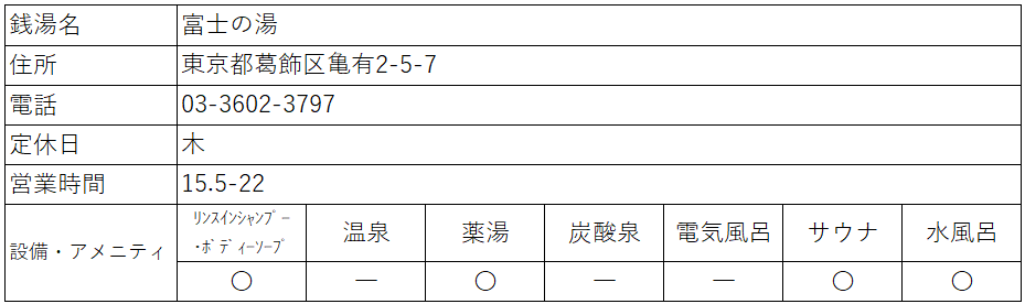 f:id:kenichirouk:20200709071454p:plain