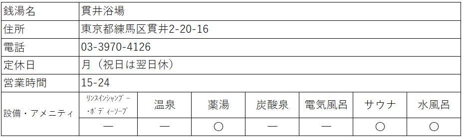 f:id:kenichirouk:20200710125029p:plain