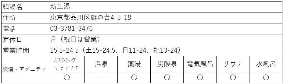 f:id:kenichirouk:20200714120902p:plain
