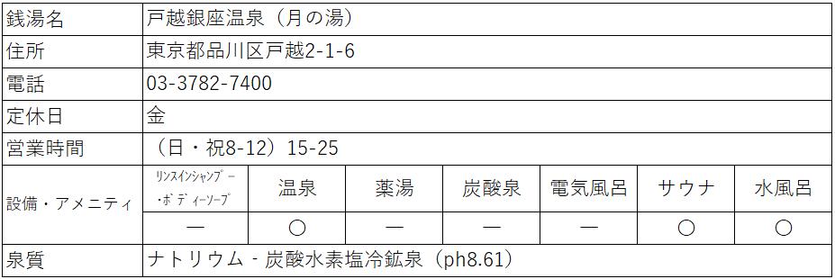 f:id:kenichirouk:20200715065700p:plain