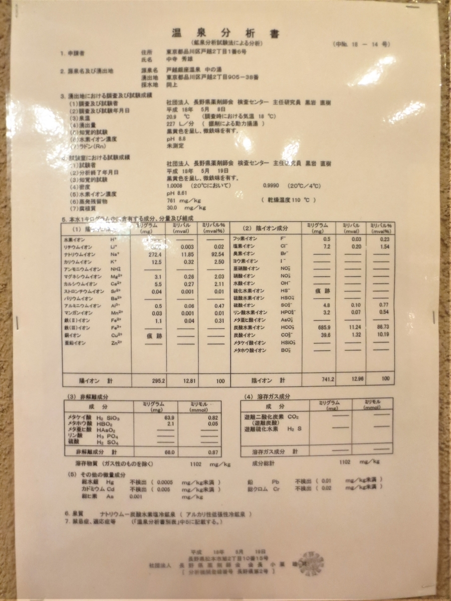 f:id:kenichirouk:20200715065812j:plain