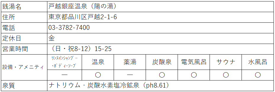 f:id:kenichirouk:20200715070023p:plain