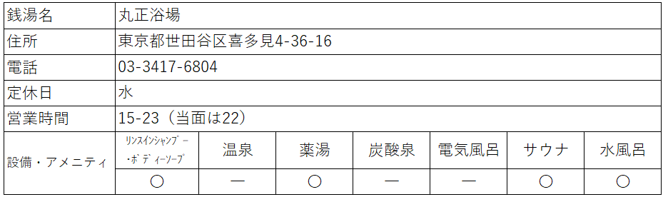 f:id:kenichirouk:20200717211403p:plain