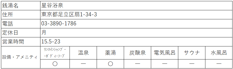 f:id:kenichirouk:20200718080236p:plain