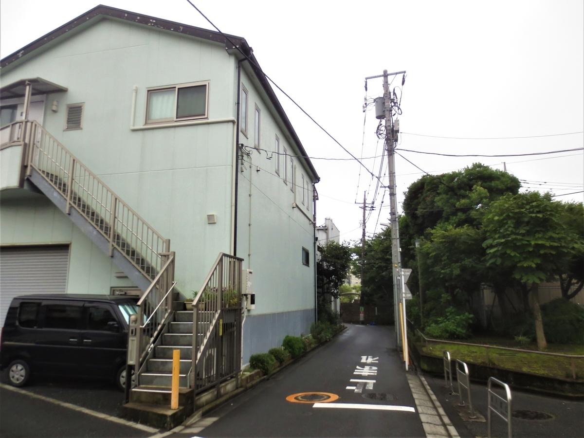f:id:kenichirouk:20200718205059j:plain