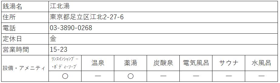 f:id:kenichirouk:20200719075856p:plain
