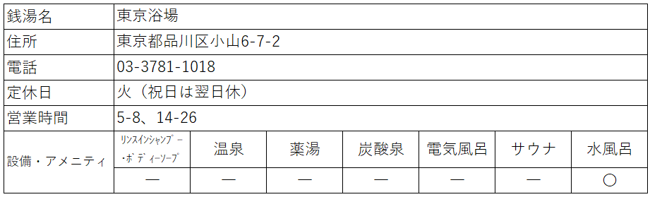 f:id:kenichirouk:20200721081351p:plain