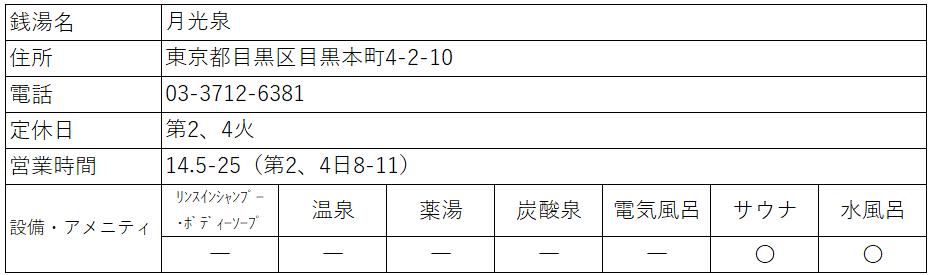 f:id:kenichirouk:20200723081724p:plain