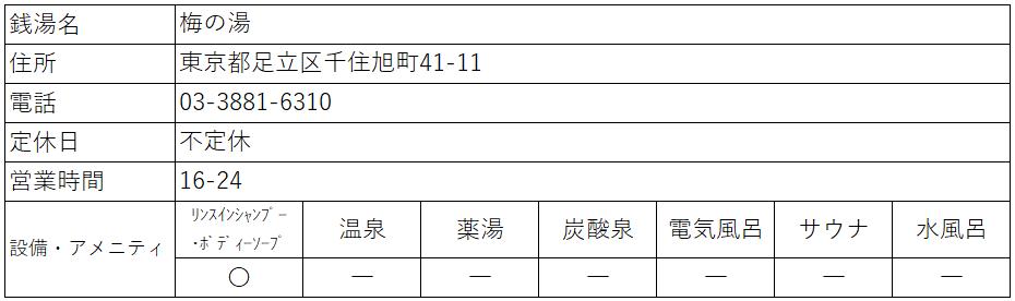 f:id:kenichirouk:20200724071714p:plain