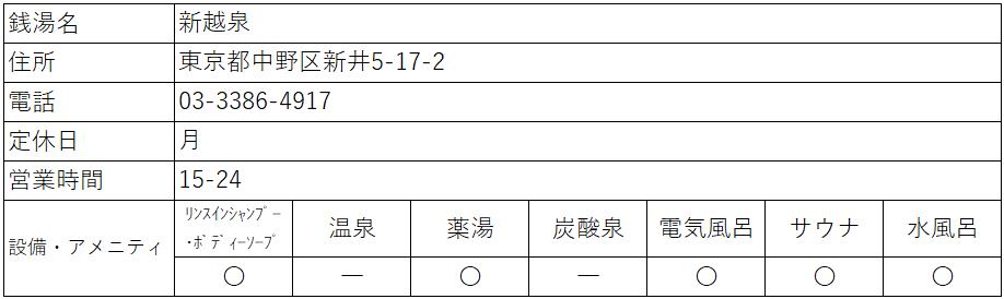 f:id:kenichirouk:20200725145241p:plain