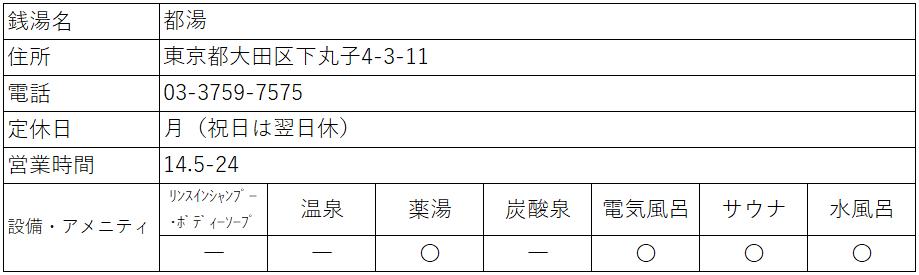 f:id:kenichirouk:20200729115817p:plain