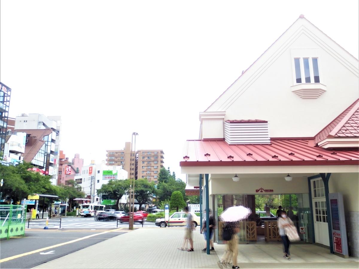 f:id:kenichirouk:20200802101354j:plain