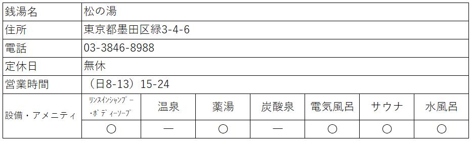 f:id:kenichirouk:20200802113023p:plain