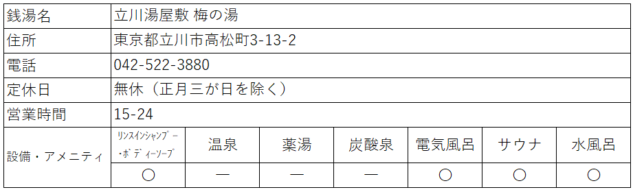 f:id:kenichirouk:20200802131428p:plain