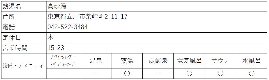 f:id:kenichirouk:20200802135439p:plain