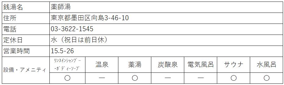 f:id:kenichirouk:20200803062003p:plain